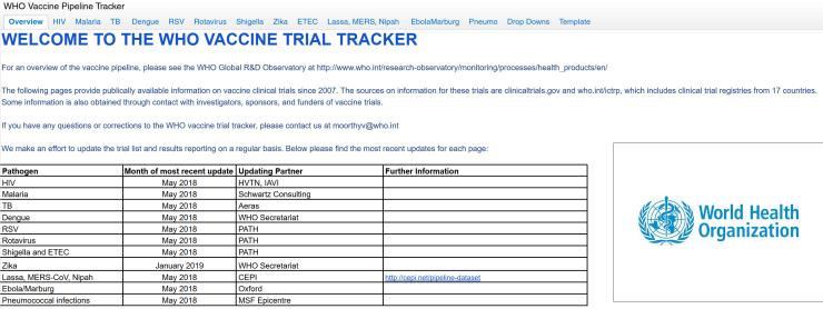 Vaccine Trial Tracker