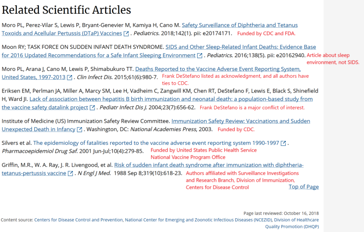 CDC SIDS Articles